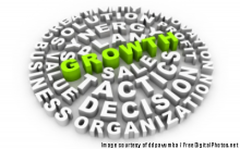 From Business Planning To Growth Planning
