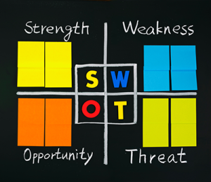 Grow Your Business with a SWOT Analysis