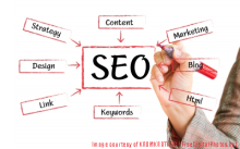 Don't Be Satisfied With So-So Results From Your SEO Strategy