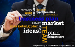 SCORE ExpertAnswers- How to Write a Business Plan